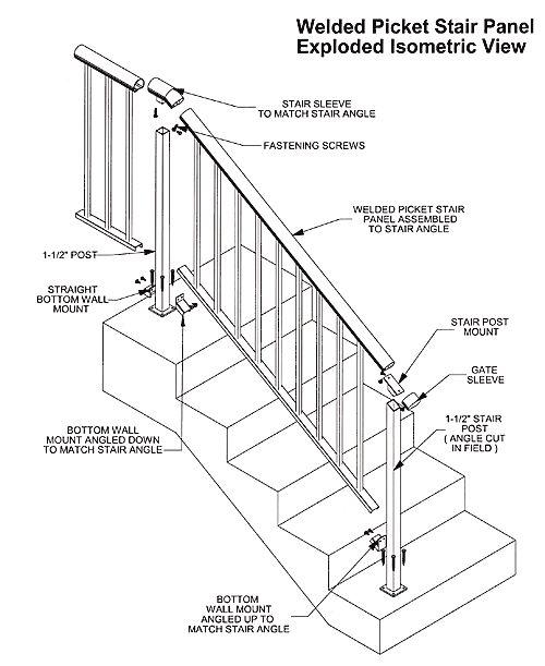 Stairs Stair Rail Code Picket Aluminum Hand Rail