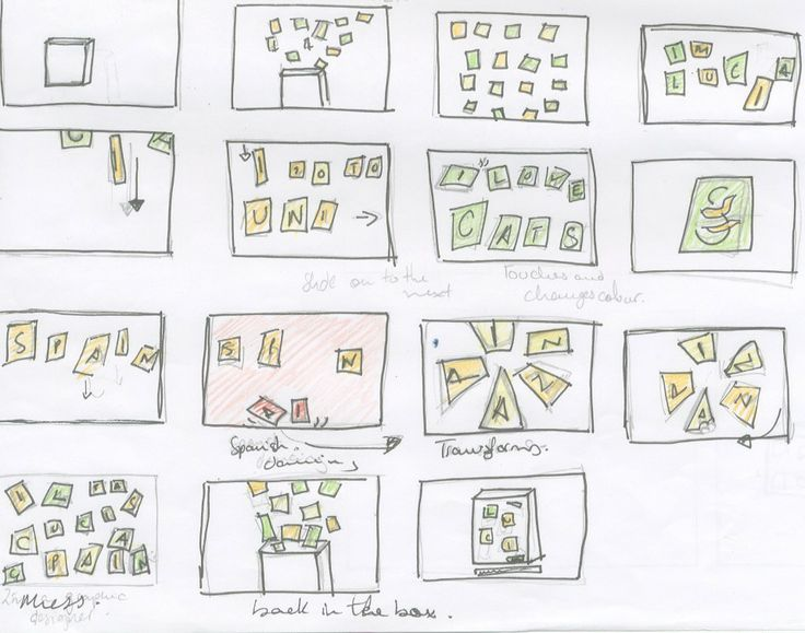 Storyboard for animation.