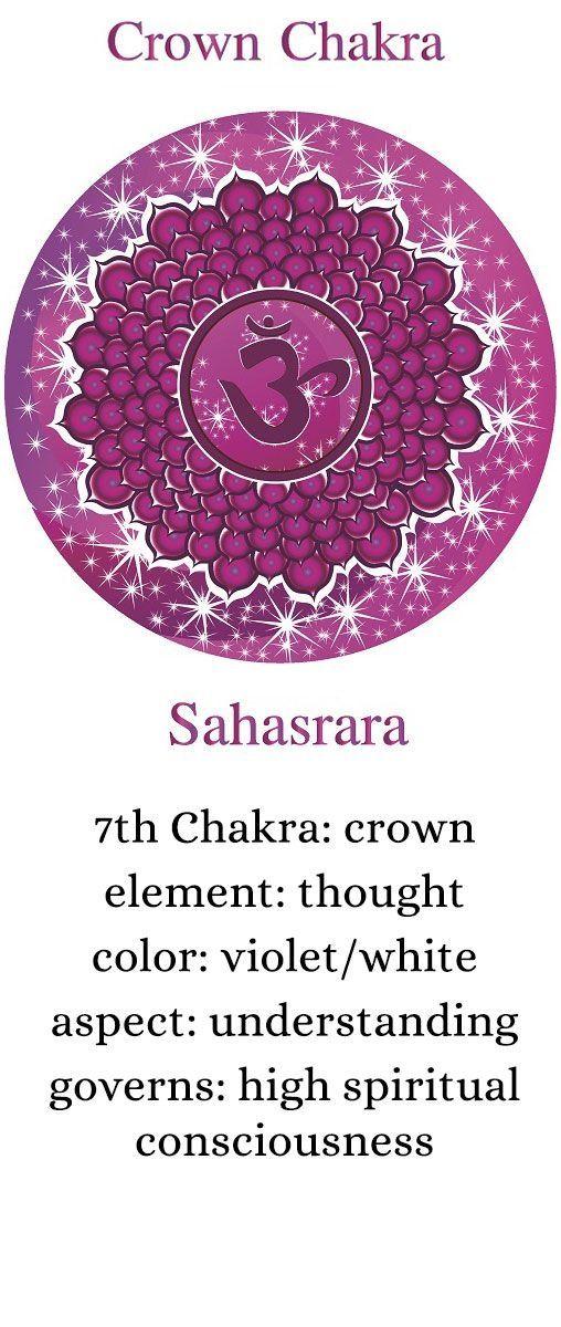 De 25+ bedste idéer inden for Chakraer på Pinterest ...