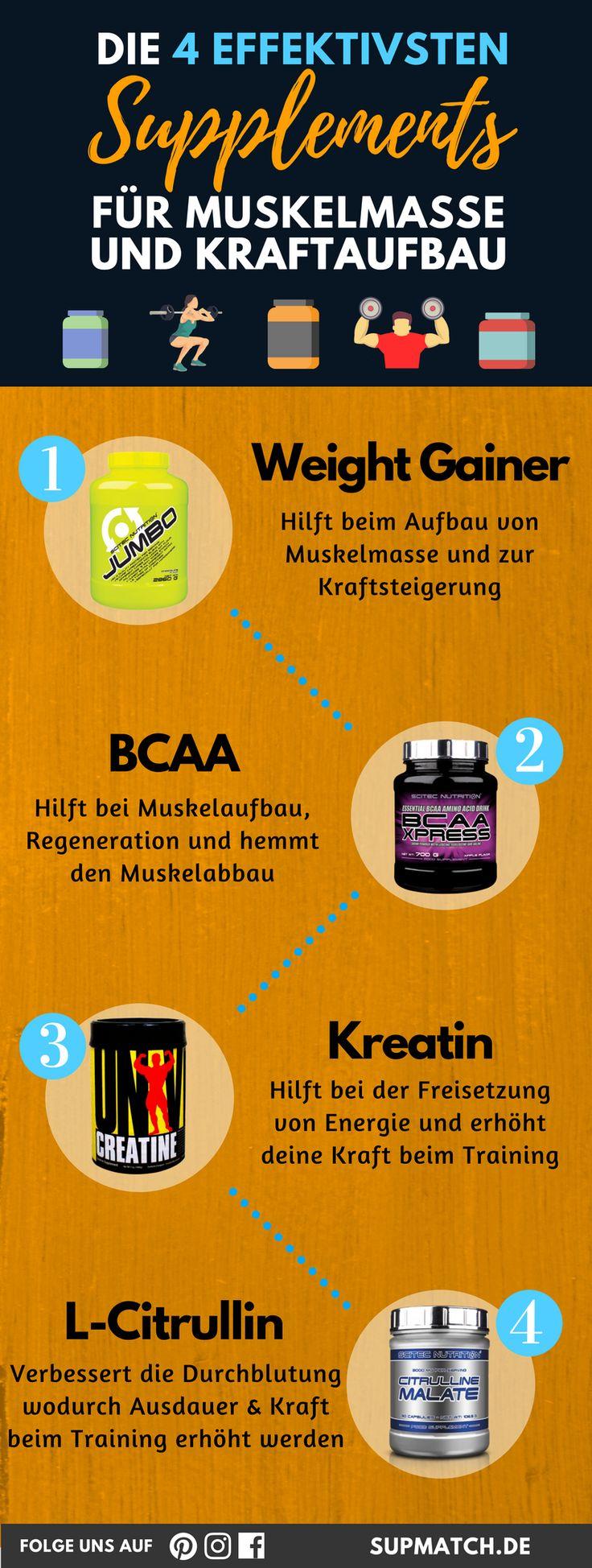 Die 4 effektivsten Supplements um Muskelmasse und Kraft aufzubauen. Erhöhe deinen Muskelaufbau.