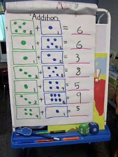 teaching addition- success time