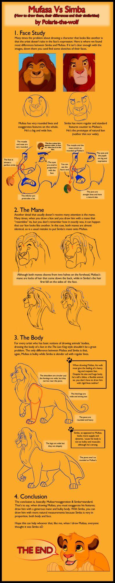 Mufasa VS Simba Tutorial by RakPolaris