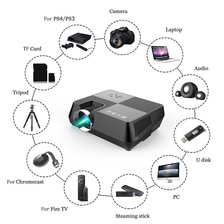 GT-S8 LCD Projector LED 1080P Home Theater EU Sales Online eu - Tomtop  #audio  #video #camera