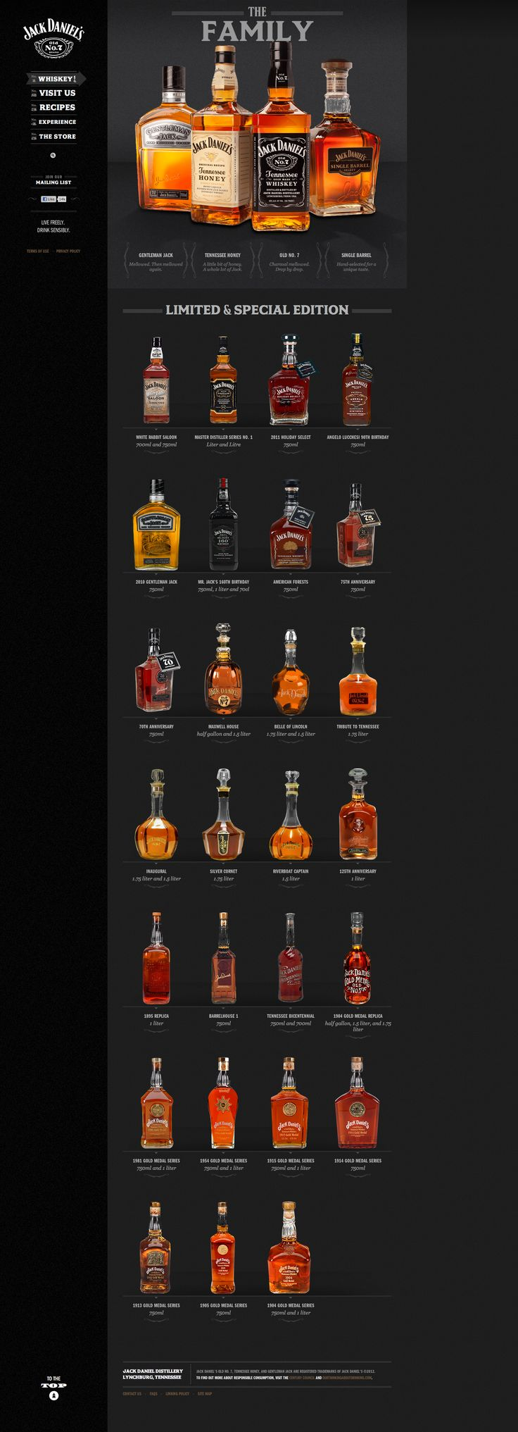 Wow that's a lot of different Jack Daniels.