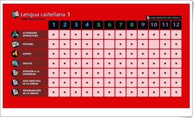 Actividades interactivas y materiales educativos del área de Lengua Española de 1º nivel de Educación Primaria de Editorial La Galera.