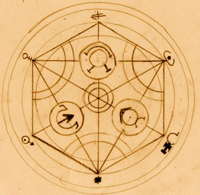 Human transmutation circle #FMA #ByGabrielFargher
