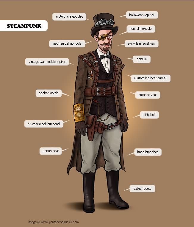 Cartoon of essential steampunk elements for men...mix and match as you wish.