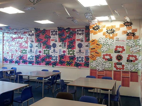 Foreign Language Classroom Decoration Ideas ~ Best images about classroom decor foreign languages