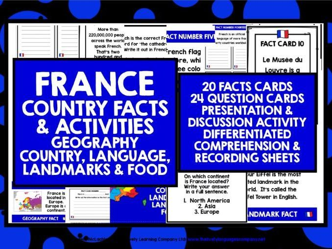 Primary French Facts About France 1 Facts About France How To
