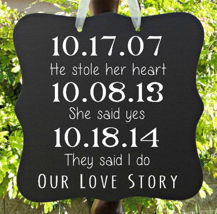 Important Dates Sign II - Our Love Story - Perfect Wedding Gift, Reception Decor & Personalized Wall Art!