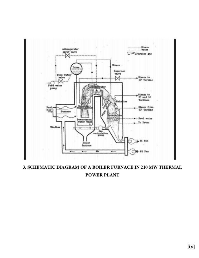 Weil Mclain Steam Boiler Wiring Diagram Click Visit And Get More Ideas In 2020 Steam Boiler Steam Diagram