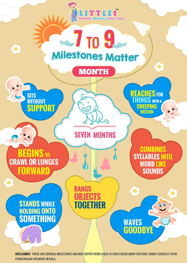 Milestones of 7 month old baby