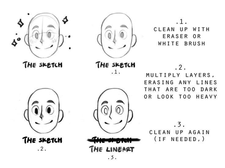 Sketch, Sketch, Sketch, Lineart! Tutorial   Drawing tutorial