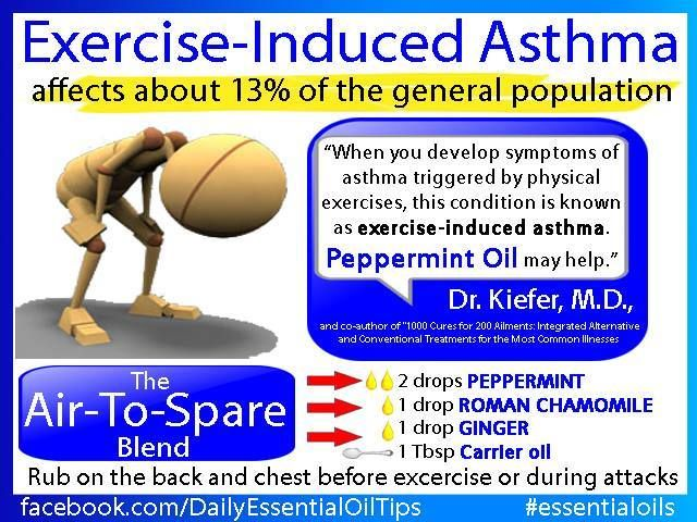 What+Causes+Exercise+Induced+Asthma