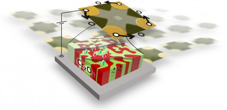 Memory chips are among the most basic components in computers. The random access memory is where processors temporarily store their data, which is a crucial function. Researchers have now managed to lay the foundation for a new memory chip concept. It has the potential to use considerably less energy than the chips produced to date -- this is important not only for mobile applications but also for big data computing centers.