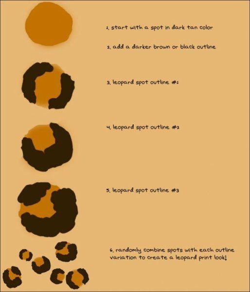 【セルフネイル派必見】自分で簡単にできちゃう!色々な「レオパード柄」の描き方♡の画像 | ギャザリー