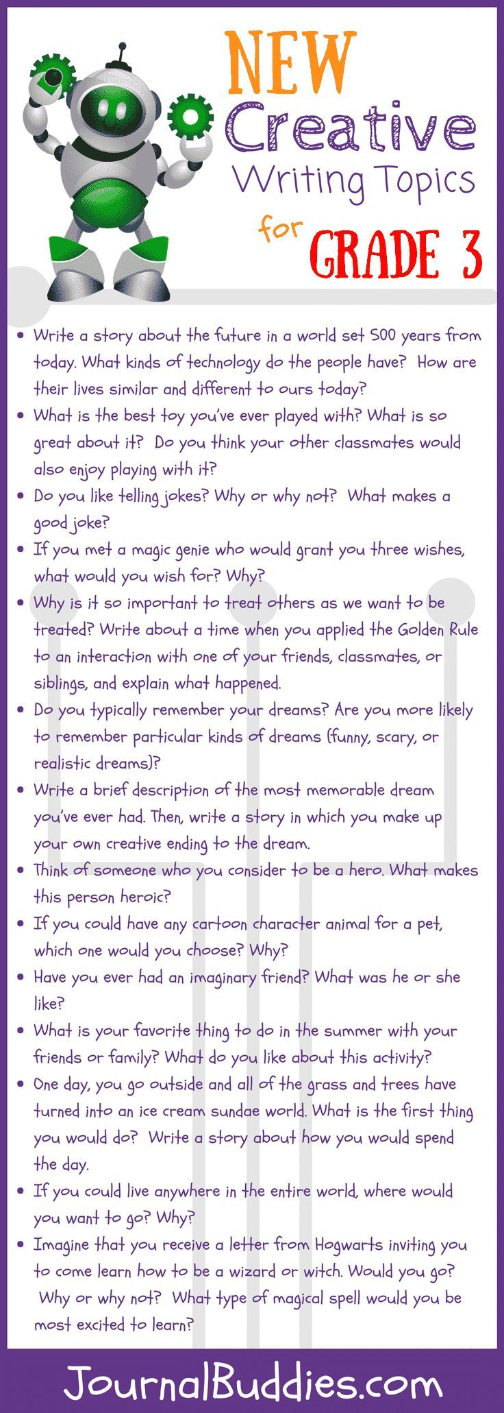 Creative Writing Topics For Third Graders Creative Writing Topics Writing Topics Creative Writing For Kids Creative writing prompts for third