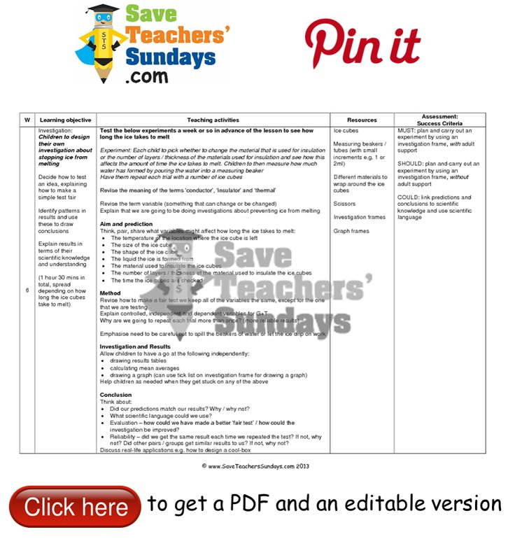 Investigation on Conductors and Insulators 4 lesson plan. Go to http://www.saveteacherssundays.com/science/year-5/510/lessons-3-to-6-conductors-and-insulators-investigations/ to download this Investigation on Conductors and Insulators 4 lesson plan. #SaveTeachersSundaysUK