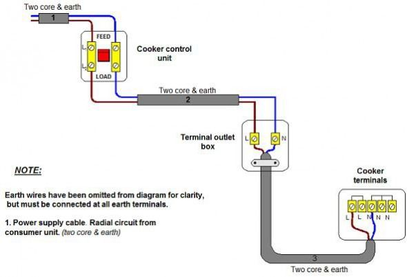 cooker control unit wiring diagram diagram diagram, control unit Ice Maker Wiring Diagram