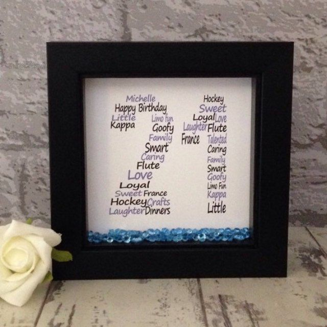 Personalised Birthday frames start at £15, order yours today and receive 20% discount.  Use the coupon code DISCOUNT20