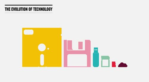 The evolution of technology, from the diskette to the cloud.  Designed by Alexandra Proba.