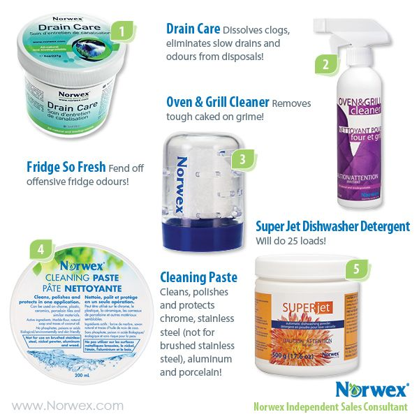 Norwex Cleaning Products: 149 Best Norwex Images On Pinterest