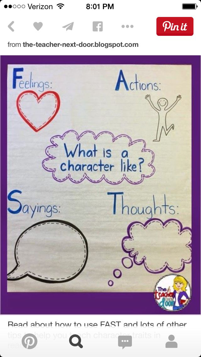 27 Best Character Analysis 3Rd Gr Images On Pinterest | Teaching
