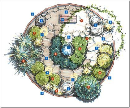 landscaping Landscaping Plan