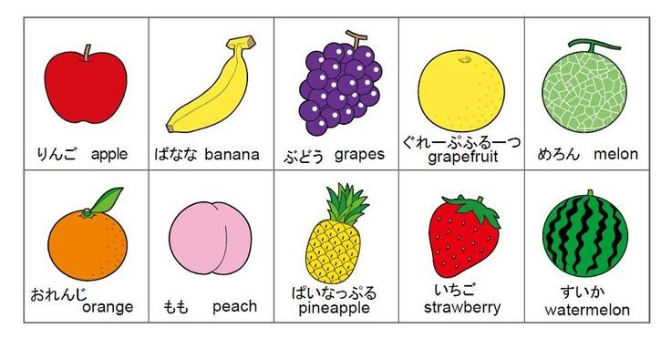 Frutta in giapponese