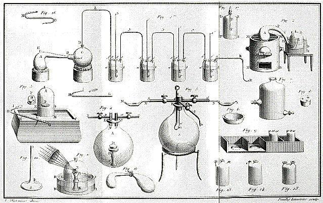 「John Dalton」の画像検索結果