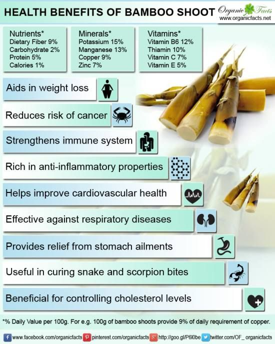 Bamboo shoots are edible and help to strengthen immune system. Read more about the health benefits of eating bamboo shoots on