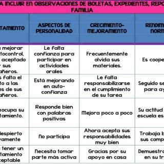 Frases Para Informes Imagenes Educativas