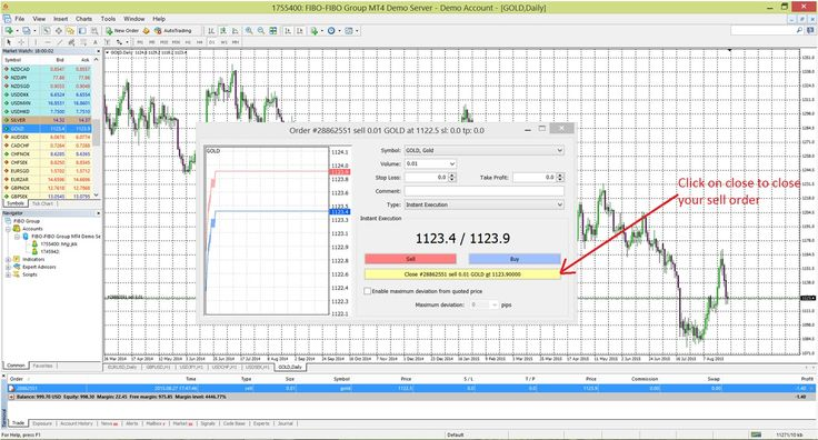 A way of earning money from home by trading currencies and precious metals. Forex can be your second job but your first income.