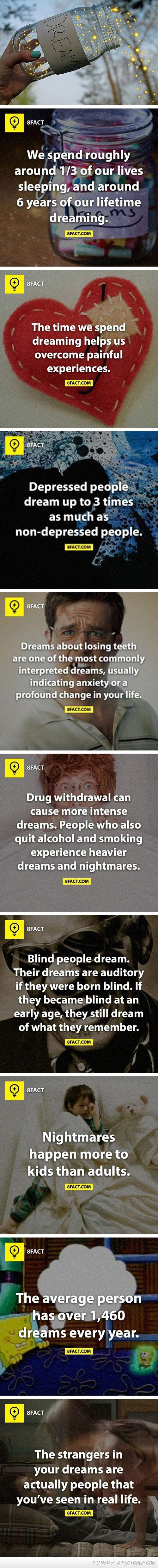 Some Mind Blowing Facts About Dreams