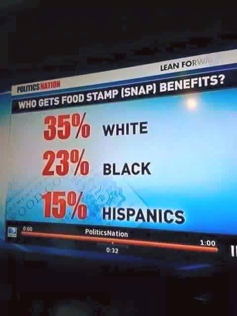 Who gets Food Stamp (snap) Benefits? I don't know how factor this is. This does not mean someone does not like white people,if it is true. If it was the other way around does it mean white people love black people and hispanic people.