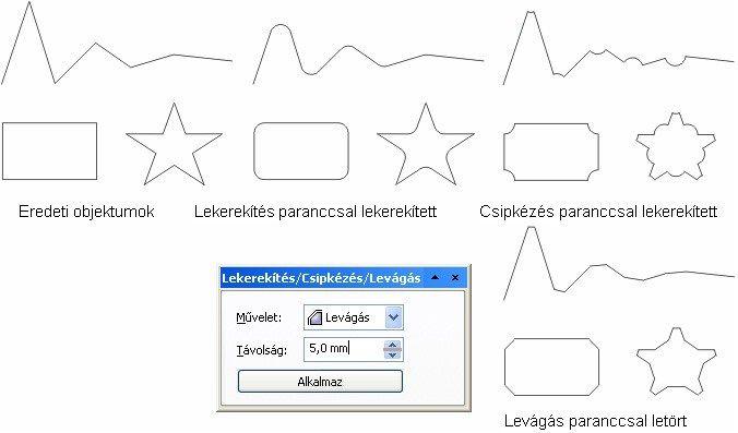 CorelDRAW X3: Sokszögek lekerekítése, lecsapása