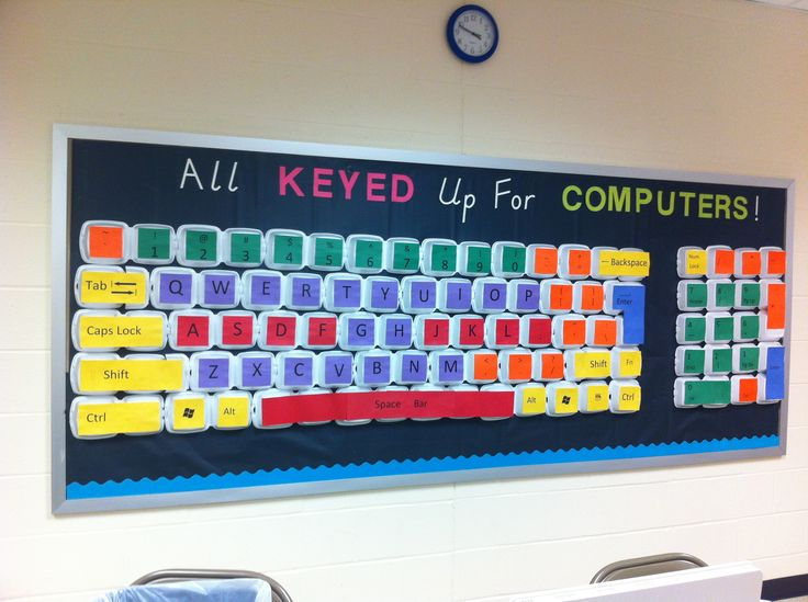 Computer Classroom Decoration Ideas ~ Elementary computer lab bulletin board computers in the