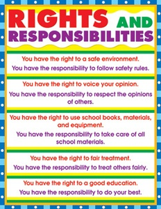 Rights and Responsibilities for your classroom: Rights And Response, Responsibility Chart, Web Site, Rights And Responsibilities, Response Charts, Respon Charts, Classroom Management, Classroom Ideas, Social Study