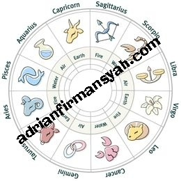 see your zodiac today at http://adrianfirmansyah.com/ramalan-bintang-zodiak-7-juli-2012-terbaru/