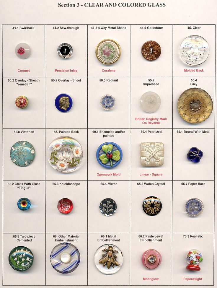 North Carolina State Button Society - 2003 - Div IX Sec 3 Cl 40 - 25 Any - Clear and Colored Glass assorted. Must be labeled as to class and mounted in numerical order. - 1st Place - Jerry Adkins