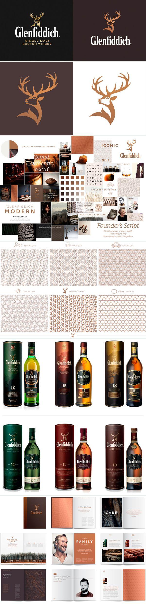 identity / glenfiddich whisky