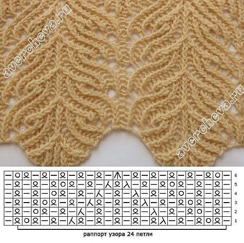 красивые узоры спицами | каталог вязаных спицами узоров