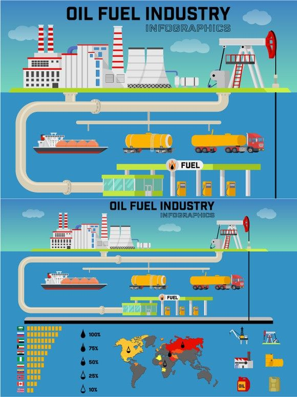 Oil Fuel Industry Infographic Petroleum Engineering Infographic Oil And Gas