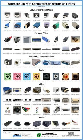 Ultimate Computer Connectors Poster The Ultimate Chart of Computer Connectors and Ports, now available as a 24×36 high quality glossy poster. Makes a …