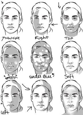 face 3-4 shading - Google Search