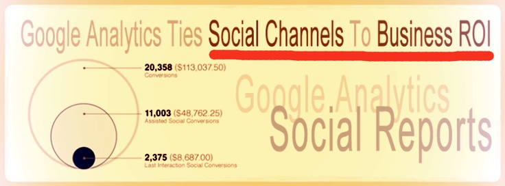 Google Analytics Social Reports Ties Social Channels to Business ROI