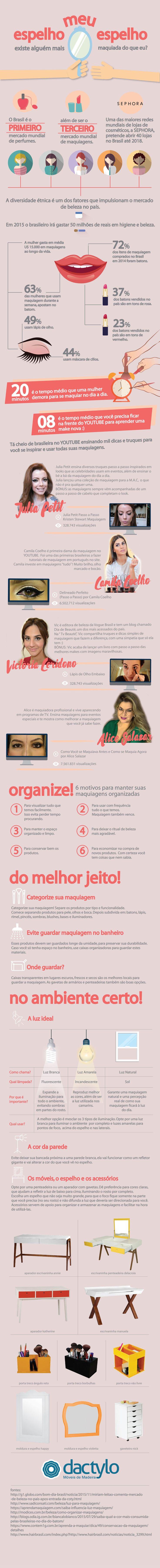 iinfográfico de maquiagem que cita os melhores canais do youtube para aprender a se maquiar ( Julia Petit, Vic Ceridono, Camila Coelho, Alice Salazar) e te ensina a montar seu espaço para maquiagens