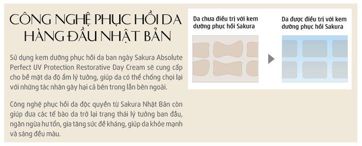 Làm đẹp da với sakura