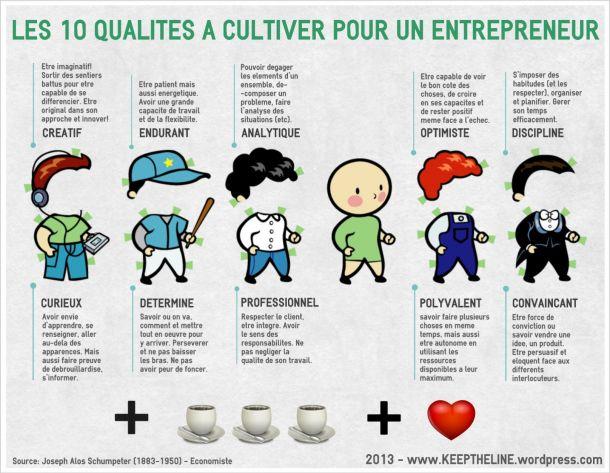 10 qualités à cultiver pour un entrepreneur v/ @Namae Concept
