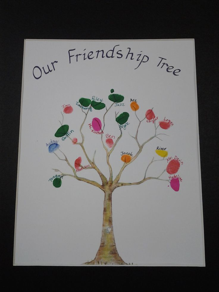 As a welcome to class project, our kindergarten class made friendship trees. Each student put their thumb print on the tree with their name next to it. Every student got a copy to take home. #edchat #kindergarten